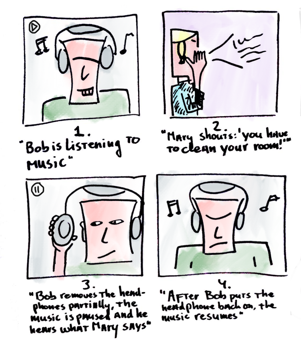 Use case for headphones